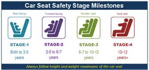 new car seat guidelines category car seats pro car seat safety