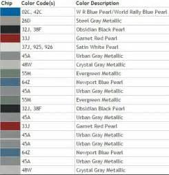 Subaru Paint Codes Rear Spoiler Wing Fit For Subaru Impreza Wrx Sti Jdm 2002