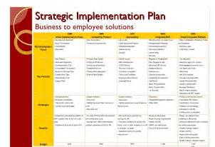 implementation approach template simple implementation plan template excel project