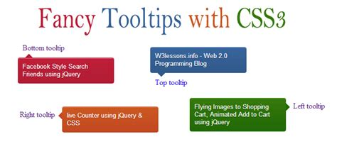 tutorial tooltip css facebook wall script 5 0 sharing posts message