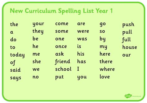 new year spelling words spelling words for primary school students activities