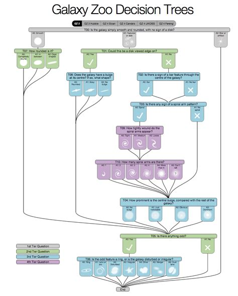 gliffy data flow diagram new data flow diagram in gliffy diagram