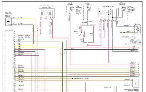mini cooper 2005 radio wiring diagrams wiring diagram