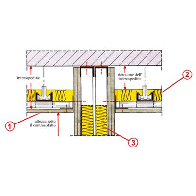 controsoffitto isolato intersezione di controsoffitto a doppia orditura con