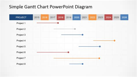 basic gantt chart template simple gantt chart powerpoint diagram slidemodel