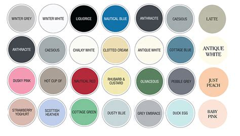 shabby chic furniture paint colors choosing the shabby chic paint colours