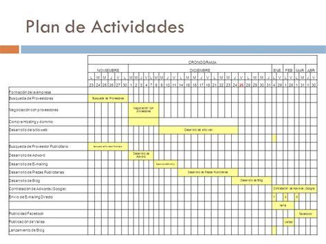 cronograma de actividades blog de la facultad de plan de proyecto buy me ppt descargar