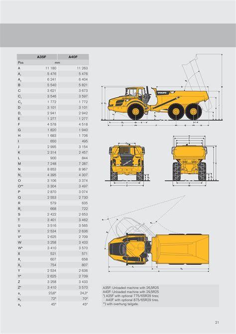 volvo rock truck supplier worldwide  af articulated dump truck  sale