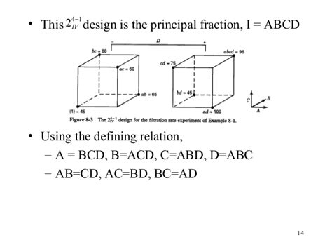 design expert fractional factorial two level fractional factorial chap 8