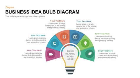 business idea presentation template business idea bulb diagram powerpoint and keynote template