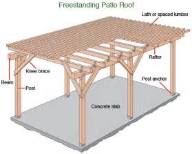 Patio Roof Designs Plans Woodwork Free Standing Wood Patio Cover Plans Pdf Plans