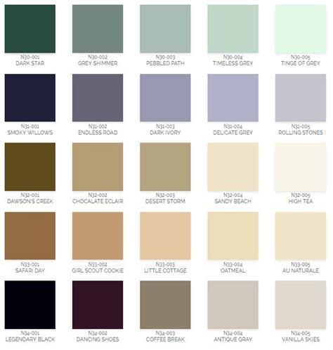 Paint Cat Air 12 Warna gambar warna cat tembok dan katalog warna dan harga cat tembok avitex 2017 21rest 21rest