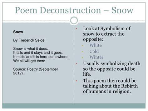 Deconstructive Criticism Essay by Derrida Deconstruction Essay