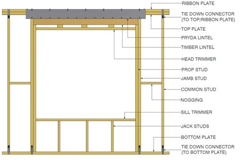 home design software australian standards prefabricated timber wall frames pryda australia