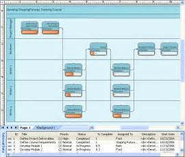 integrating visio 2007 and sharepoint products and