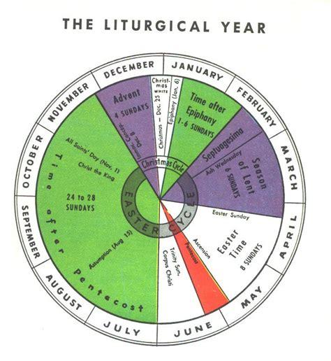 liturgical calendar colors 28 best liturgical year calendar colors images on
