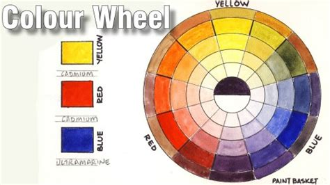 how to make a colour wheel in watercolour lessons