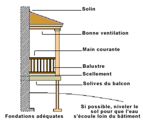 Faire Un Escalier Extérieur 4346 by Fiches Du Patrimoine Architectural Patrimoine