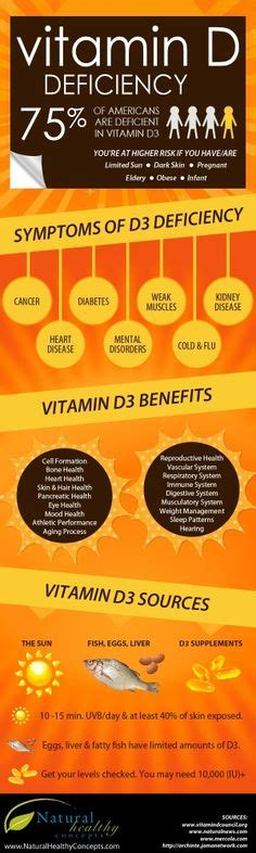 vitamin d and mood swings 1000 images about the diabetic corner on pinterest