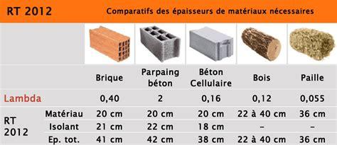 Brique Ou Parpaing Rt2012 by La Mise En Application De La R 233 Glementation Thermique 2012