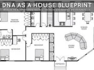 architectural design adalah home architecture analogy adalah architects quotes what