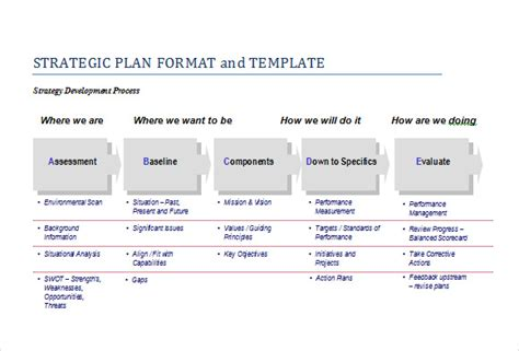 Strategic Plan Word Template top 5 resources to get free strategic plan templates