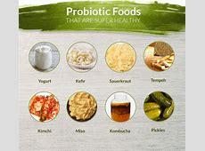 Lactobacillus Gasseri - the Weight Loss Probiotic ... L Gasseri Probiotics