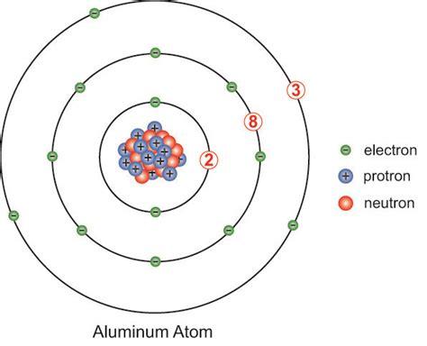 atomic diagram aluminum atom model search school