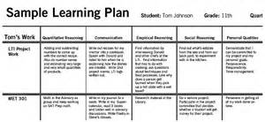 individual learning plans templates individualized learning plan template images