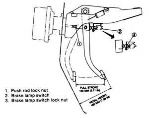 Free Brake System Check Brake Booster Adjustment Autos Post