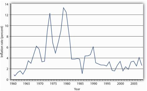 Cost Of C Section In Usa by Macroeconomics The Big Picture