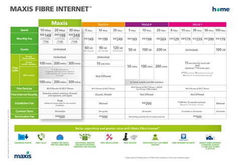 Home Internet Plans Compare | home internet plans newsonair org
