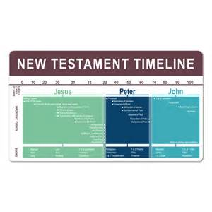 Baby Ornaments Christmas - new testament timeline bookmark in bookmarks ldsbookstore com ldp ntbkmktmln