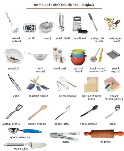 kitchen tools and equipment kitchen utensils uses list archives small kitchen sinks