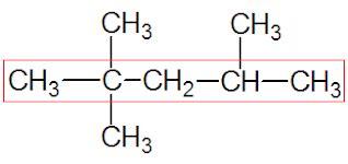 cadenas lineales alcanos alcanos ramificados 1481 compuestos del carbono