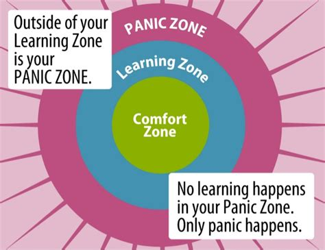 comfort zone learning zone managing overwhelm in transformational learning settings