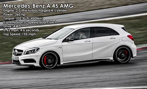 mercedes amg 45 image gallery mercedes amg a 45