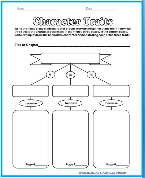 Character Analysis Template High School Beautiful Template Design Ideas Character Analysis Template High School