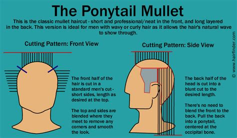 HOW TO: CUT A PERFECT MULLET HAIRCUT ? rockandrolljunkie.com