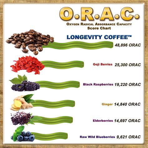 Organic Longevity Coffee Dark Roast 12oz (Bulk, Whole Beans)