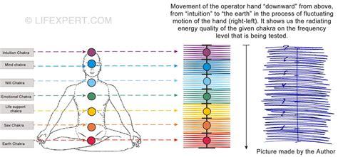 treatment methods  reiki energy healing hidden