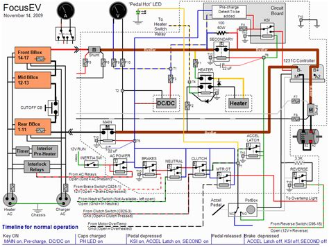 2001 ford focus starter diagram 2001 free engine image
