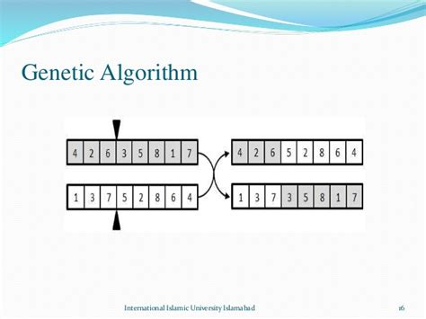 pattern recognition genetic algorithm modified genetic algorithm for solving n queens problem