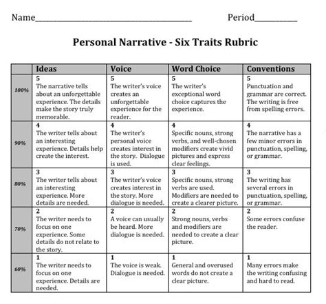 Character Letter Rubric Best 25 Six Trait Writing Ideas On Text Writer 6 Traits Of Writing And Writing Traits
