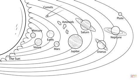 drawing systems solar system drawing worksheets drawing sketch picture