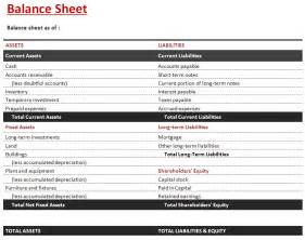 Business Balance Sheet Template by Balance Sheet Templates Selimtd