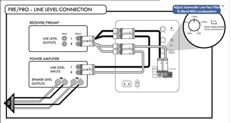 klipsch subwoofer wiring diagram sub woofer wiring diagram