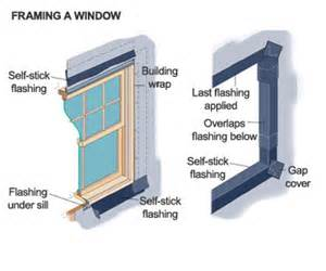 Diy Interior Window Trim