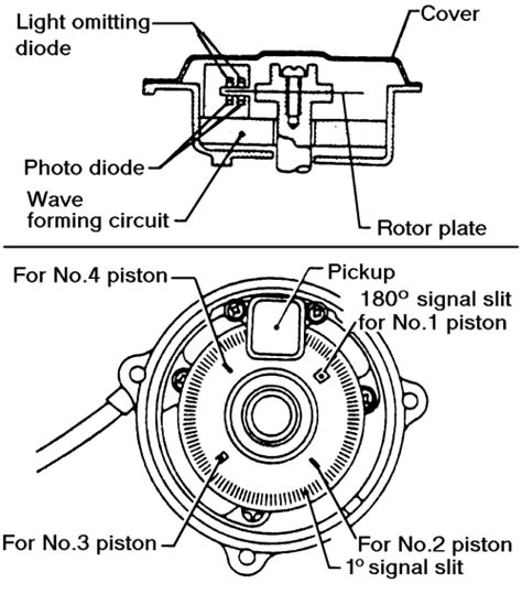 how to ignition timing for a distributor less 1999 acura rl engine repair guides direct distributorless ignition system
