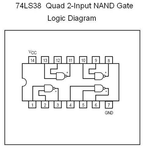 74 Ls 38 7438 74ls38 2 Input Nand Buffer 74ls38 2 input nand gate nightfire electronics llc